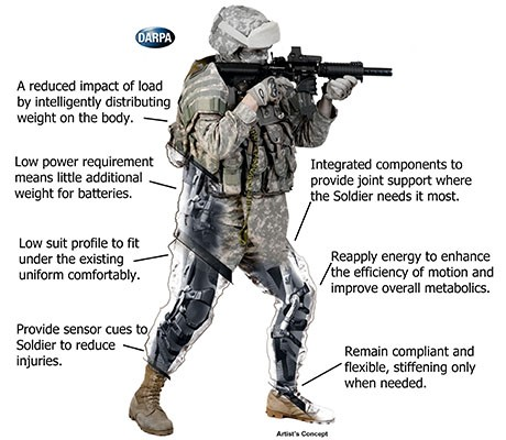 DARPA Warrior Web Suit