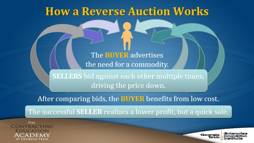 How A Reverse Auction Works
