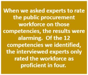 Acquisition Workforce Competencies July 2016