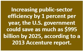 increasing-efficiency