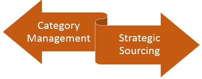 category-management-strategic-sourcing